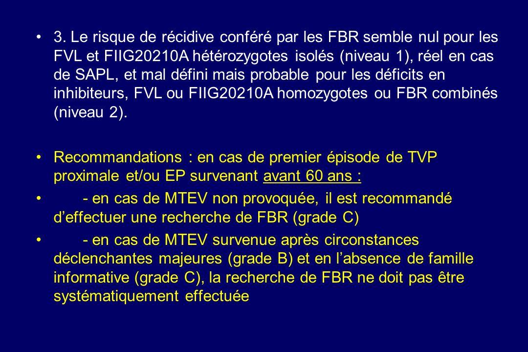 3. Le risque de récidive conféré par les FBR semble nul pour les FVL et FIIG20210A hétérozygotes isolés (niveau 1), réel en cas de SAPL, et mal défini
