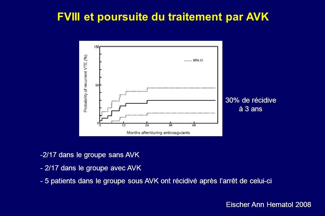 30% de récidive à 3 ans - -2/17 dans le groupe sans AVK - - 2/17 dans le groupe avec AVK - - 5 patients dans le groupe sous AVK ont récidivé après lar