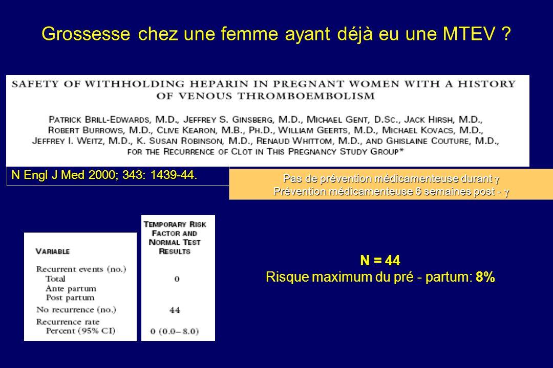 Grossesse chez une femme ayant déjà eu une MTEV ? N = 44 Risque maximum du pré - partum: 8% N Engl J Med 2000; 343: 1439-44. Pas de prévention médicam