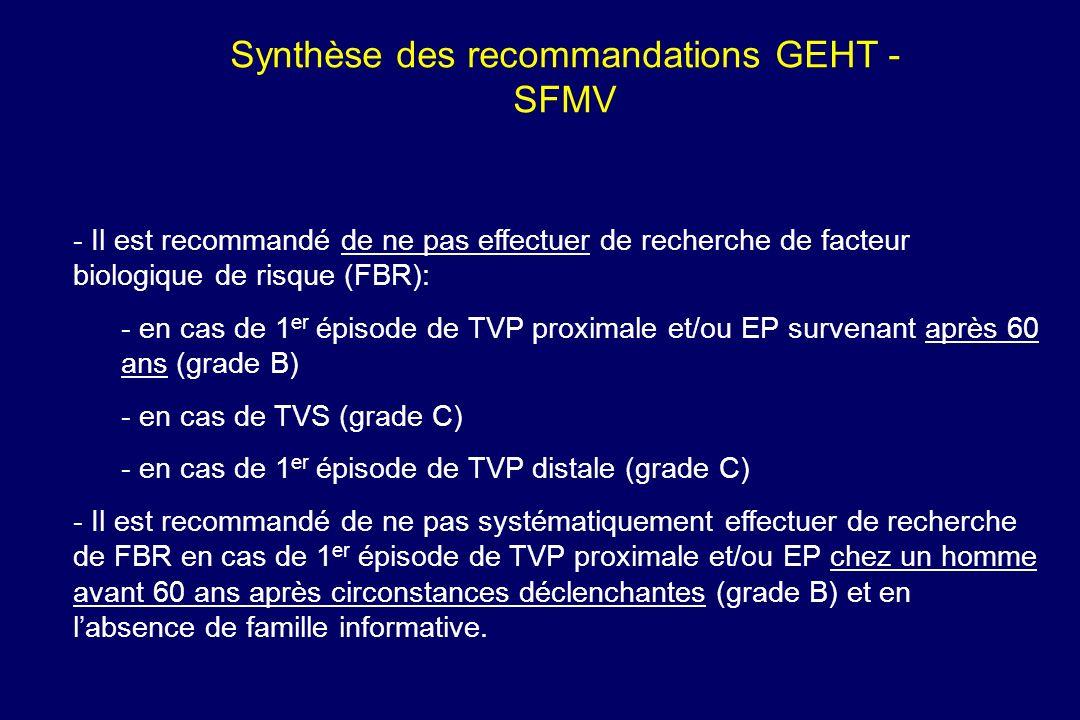 Synthèse des recommandations GEHT - SFMV - - Il est recommandé de ne pas effectuer de recherche de facteur biologique de risque (FBR): - - en cas de 1