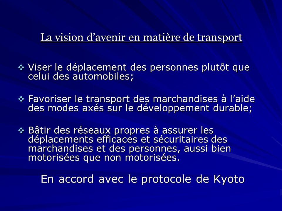 La vision davenir en matière de transport Viser le déplacement des personnes plutôt que celui des automobiles; Viser le déplacement des personnes plut