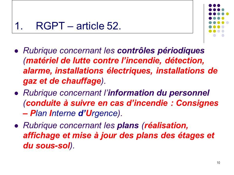 10 1.RGPT – article 52.