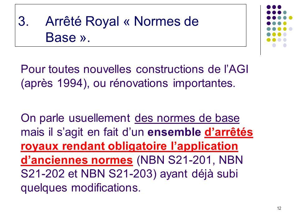 12 3.Arrêté Royal « Normes de Base ».