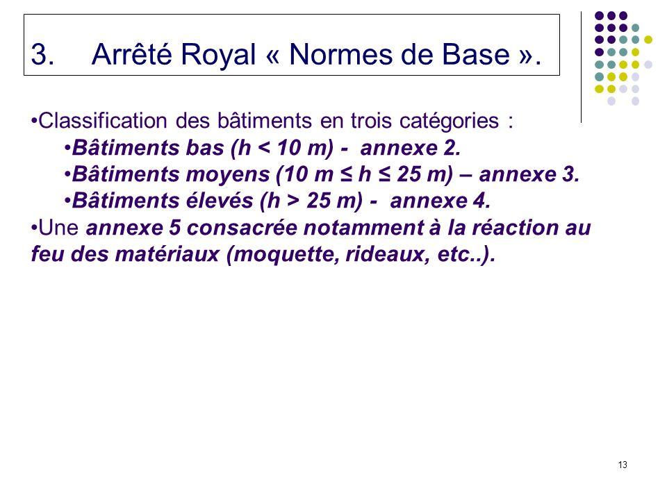 13 3.Arrêté Royal « Normes de Base ».