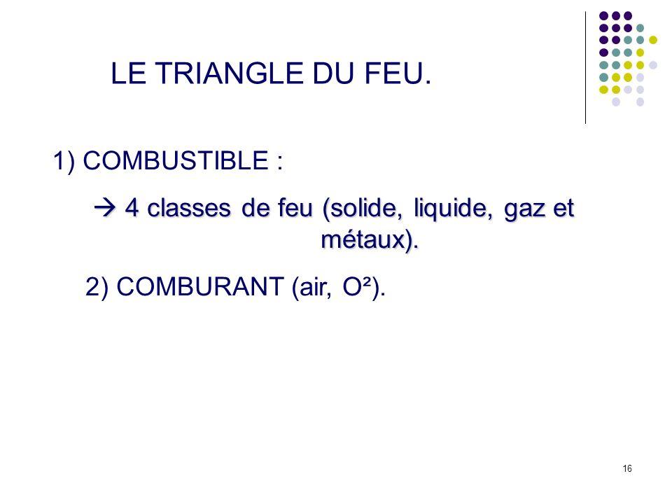 16 LE TRIANGLE DU FEU.1) COMBUSTIBLE : 4 classes de feu (solide, liquide, gaz et métaux).