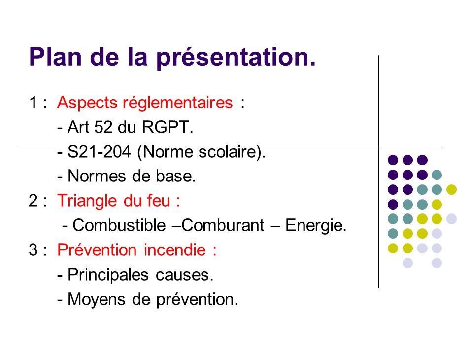 Plan de la présentation.1 : Aspects réglementaires : - Art 52 du RGPT.