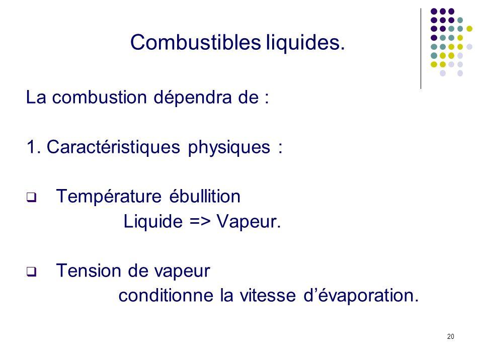 20 Combustibles liquides.La combustion dépendra de : 1.