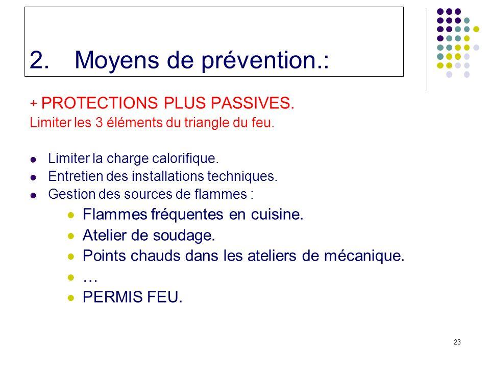 23 2.Moyens de prévention.: + PROTECTIONS PLUS PASSIVES.