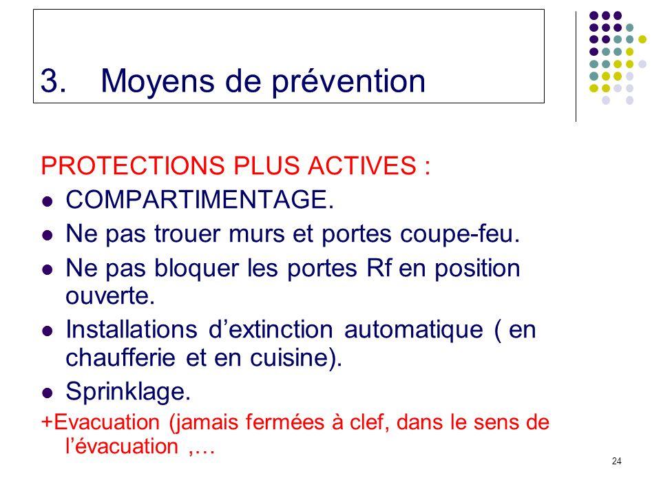 24 3.Moyens de prévention PROTECTIONS PLUS ACTIVES : COMPARTIMENTAGE.