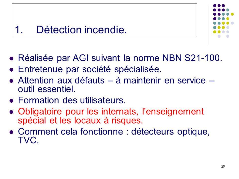 29 1.Détection incendie.Réalisée par AGI suivant la norme NBN S21-100.