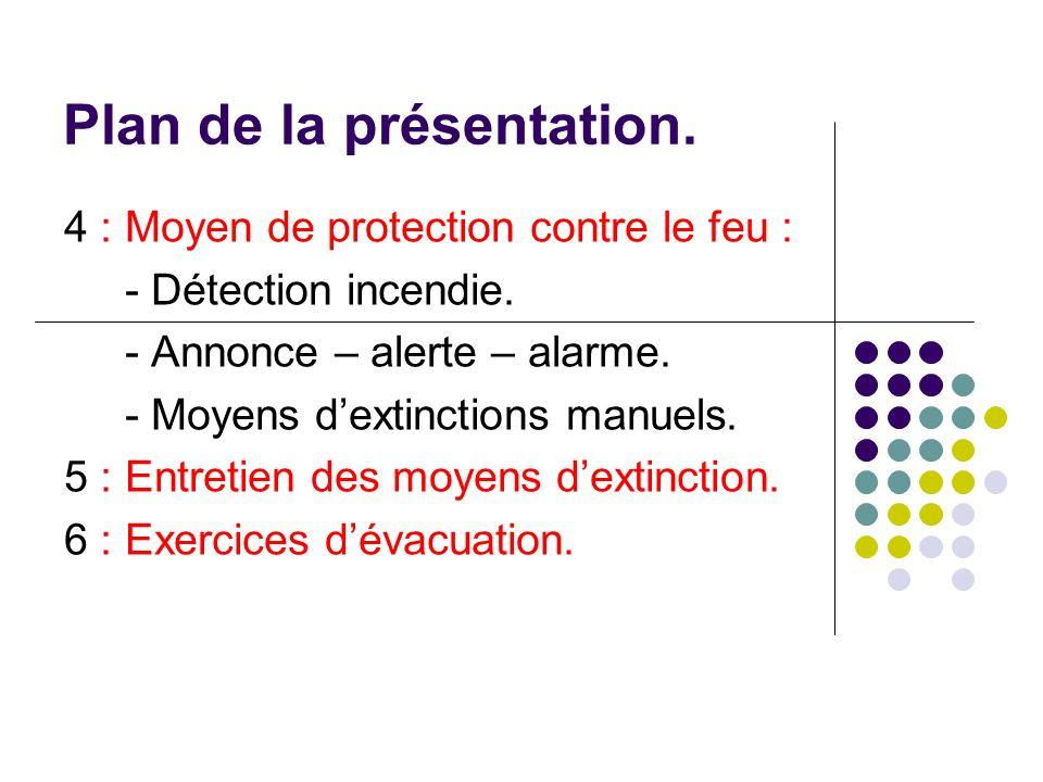 Plan de la présentation.4 : Moyen de protection contre le feu : - Détection incendie.