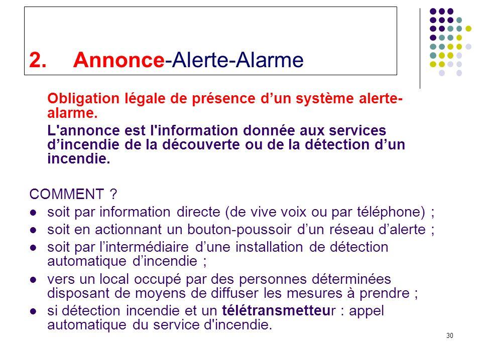 30 2.Annonce-Alerte-Alarme Obligation légale de présence dun système alerte- alarme.