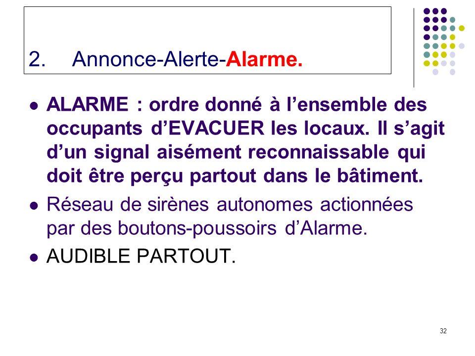 32 2.Annonce-Alerte-Alarme.ALARME : ordre donné à lensemble des occupants dEVACUER les locaux.