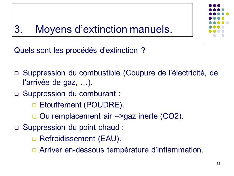 33 3.Moyens dextinction manuels.Quels sont les procédés dextinction .