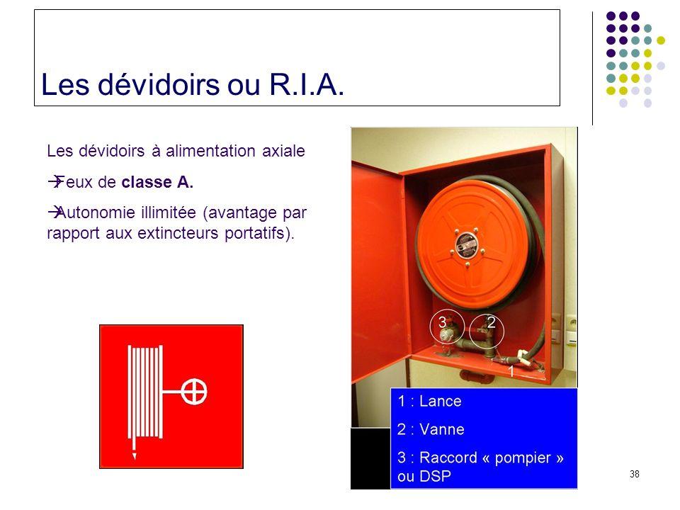 38 Les dévidoirs ou R.I.A.Les dévidoirs à alimentation axiale Feux de classe A.