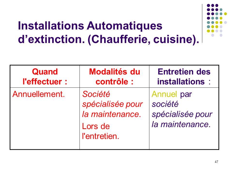 47 Installations Automatiques dextinction.(Chaufferie, cuisine).