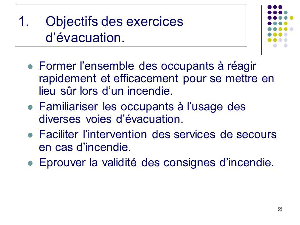 55 1.Objectifs des exercices dévacuation.