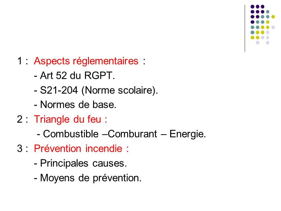 1 : Aspects réglementaires : - Art 52 du RGPT.- S21-204 (Norme scolaire).