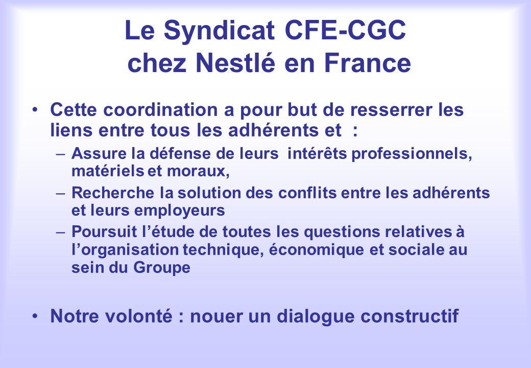 Le Syndicat CFE-CGC chez Nestlé en France Cette coordination a pour but de resserrer les liens entre tous les adhérents et : –Assure la défense de leu