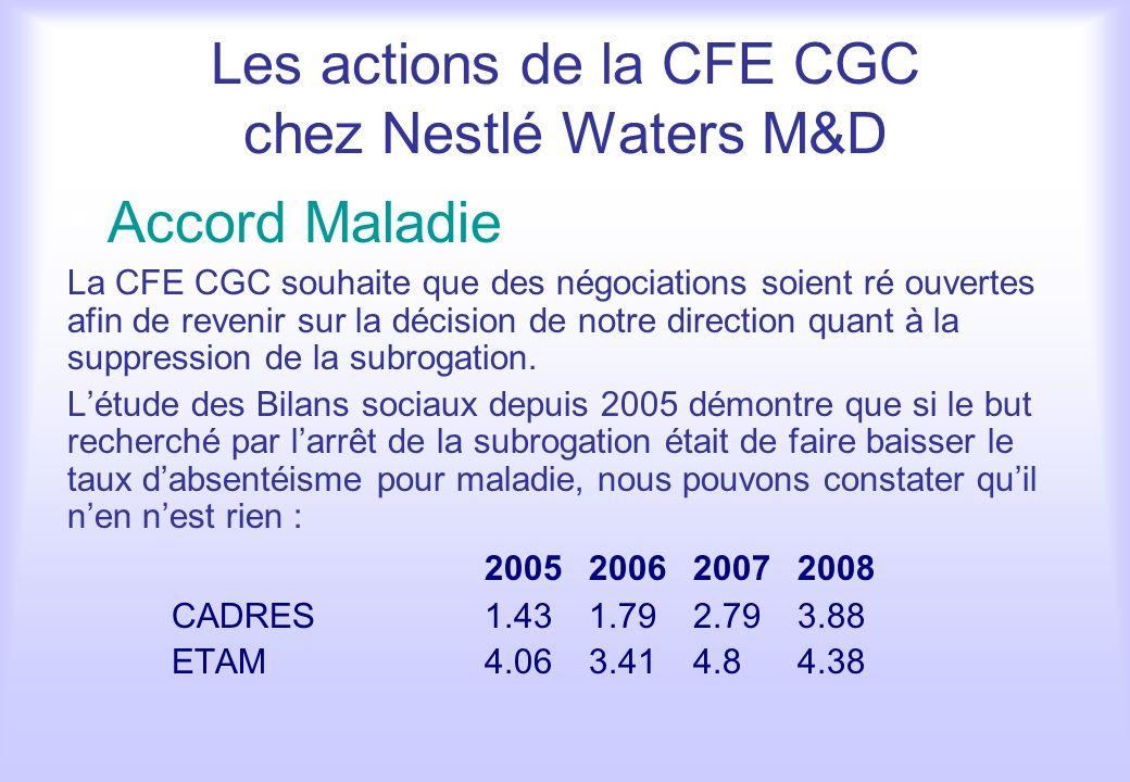 Les actions de la CFE CGC chez Nestlé Waters M&D Accord Maladie La CFE CGC souhaite que des négociations soient ré ouvertes afin de revenir sur la déc
