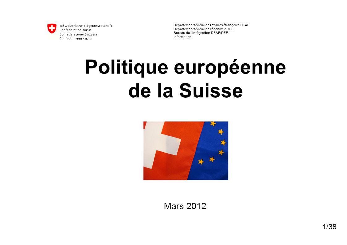 Département fédéral des affaires étrangères DFAE Département fédéral de léconomie DFE Bureau de lintégration DFAE/DFE Information Politique européenne de la Suisse Mars 2012 1/38