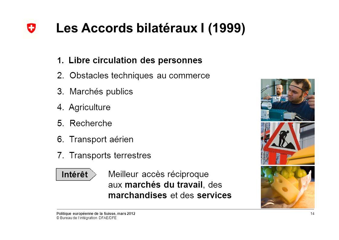 Les Accords bilatéraux I (1999) 1. Libre circulation des personnes 2.