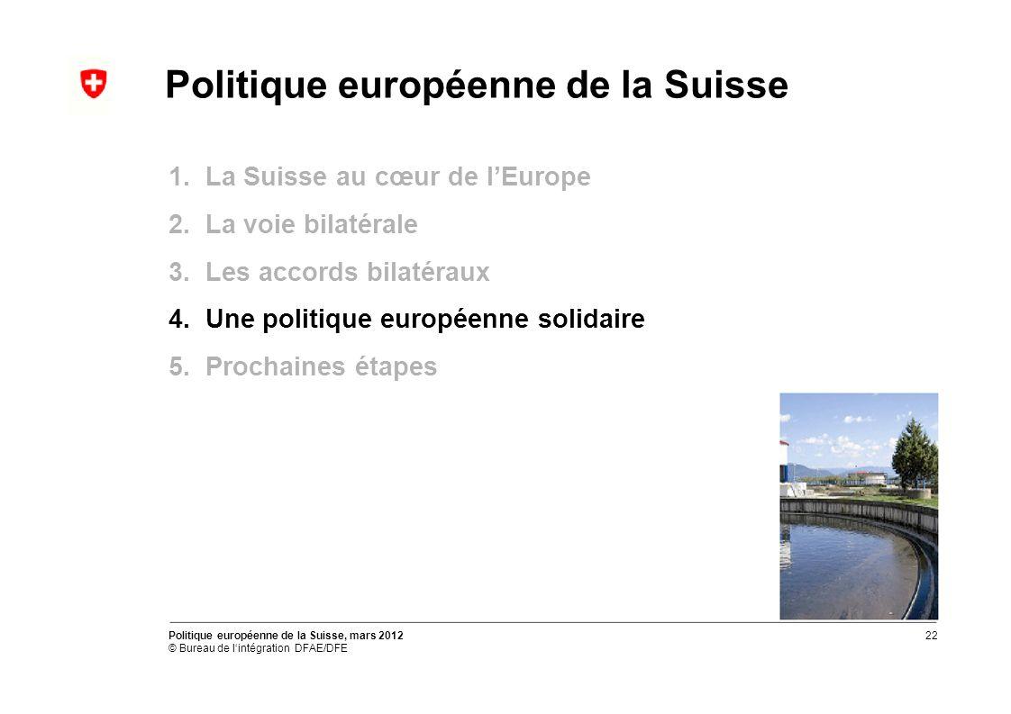 Politique européenne de la Suisse 1. La Suisse au cœur de lEurope 2.