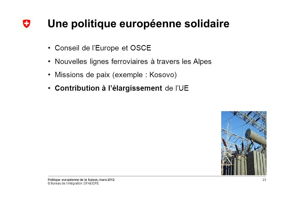 Une politique européenne solidaire Conseil de lEurope et OSCE Nouvelles lignes ferroviaires à travers les Alpes Missions de paix (exemple : Kosovo) Contribution à lélargissement de lUE Politique européenne de la Suisse, mars 2012 © Bureau de lintégration DFAE/DFE 23