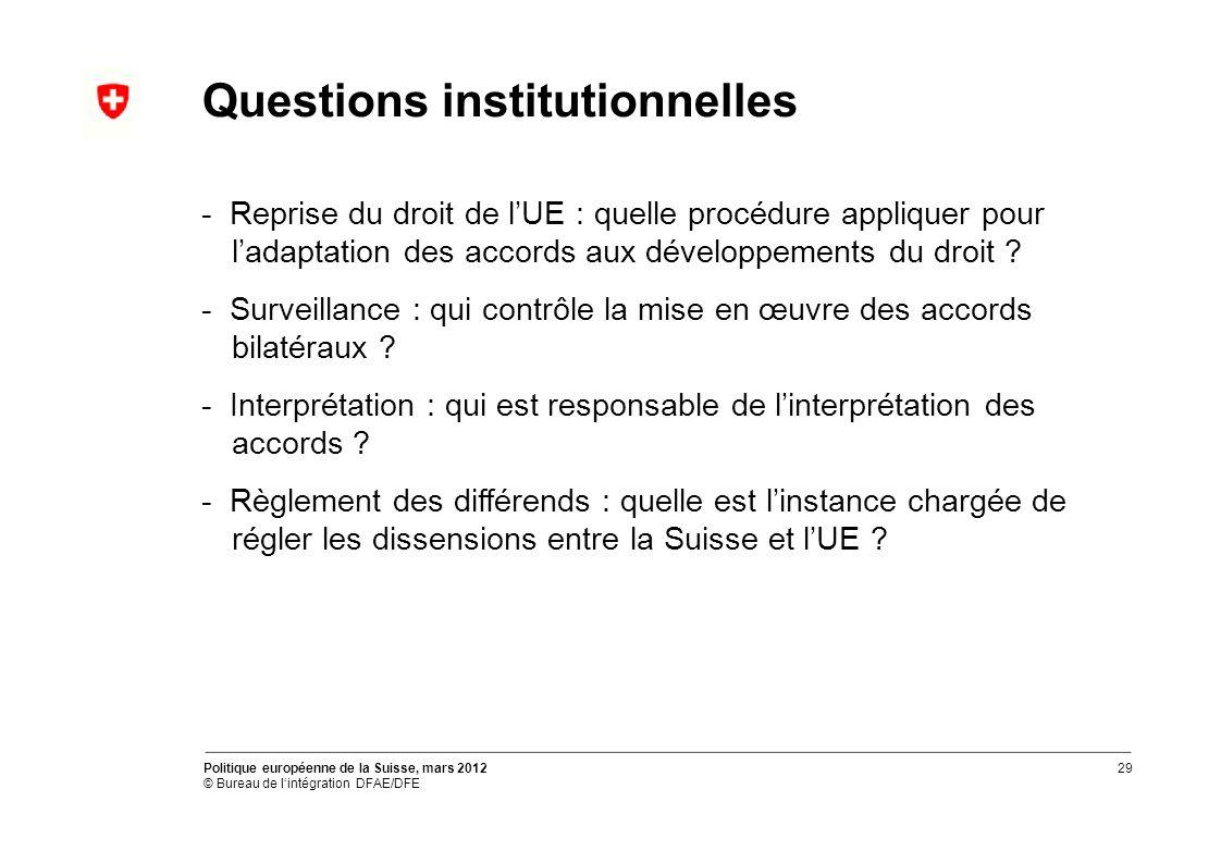 Questions institutionnelles - Reprise du droit de lUE : quelle procédure appliquer pour ladaptation des accords aux développements du droit .