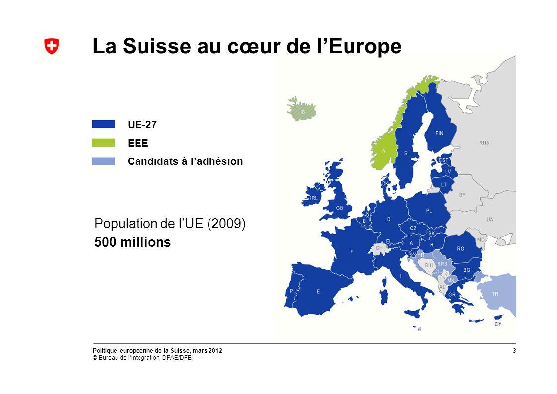La Suisse au cœur de lEurope UE-27 EEE Candidats à ladhésion Population de lUE (2009) 500 millions Politique européenne de la Suisse, mars 2012 © Bureau de lintégration DFAE/DFE 3