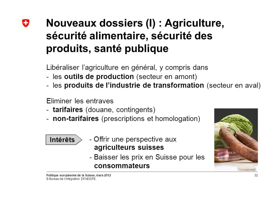 Nouveaux dossiers (I) : Agriculture, sécurité alimentaire, sécurité des produits, santé publique Libéraliser lagriculture en général, y compris dans - les outils de production (secteur en amont) - les produits de lindustrie de transformation (secteur en aval) Eliminer les entraves - tarifaires (douane, contingents) - non-tarifaires (prescriptions et homologation) Intérêts - Offrir une perspective aux agriculteurs suisses - Baisser les prix en Suisse pour les consommateurs 32 Politique européenne de la Suisse, mars 2012 © Bureau de lintégration DFAE/DFE