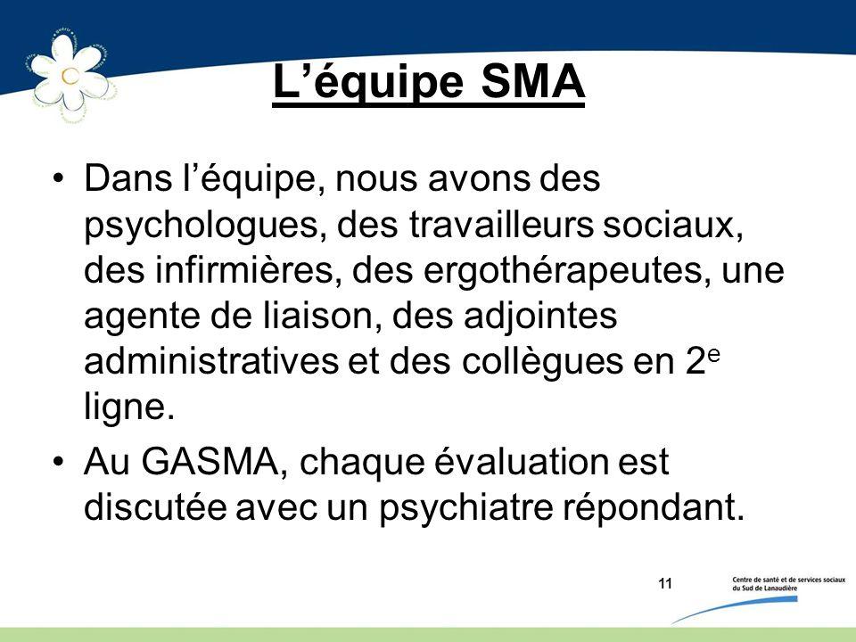 Léquipe SMA Dans léquipe, nous avons des psychologues, des travailleurs sociaux, des infirmières, des ergothérapeutes, une agente de liaison, des adjo