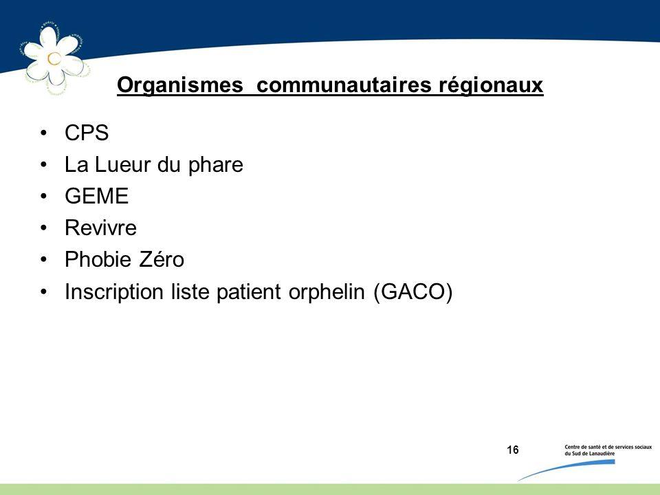 16 Organismes communautaires régionaux CPS La Lueur du phare GEME Revivre Phobie Zéro Inscription liste patient orphelin (GACO)