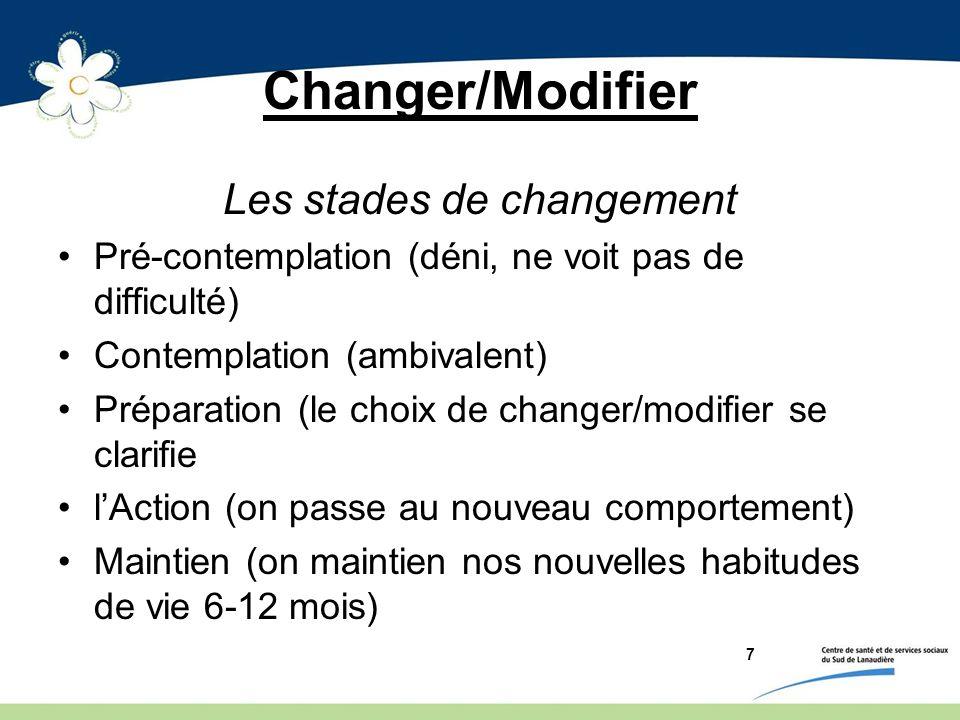 Changer/Modifier Les stades de changement Pré-contemplation (déni, ne voit pas de difficulté) Contemplation (ambivalent) Préparation (le choix de chan
