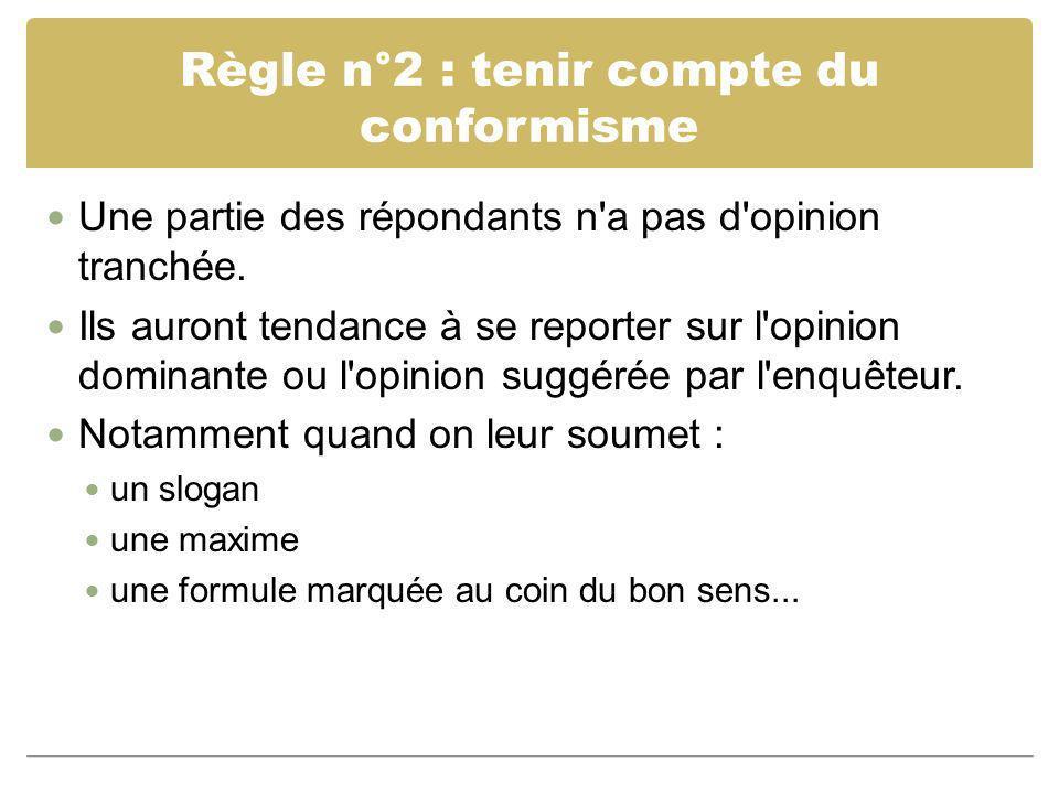 Règle n°2 : tenir compte du conformisme Une partie des répondants n'a pas d'opinion tranchée. Ils auront tendance à se reporter sur l'opinion dominant
