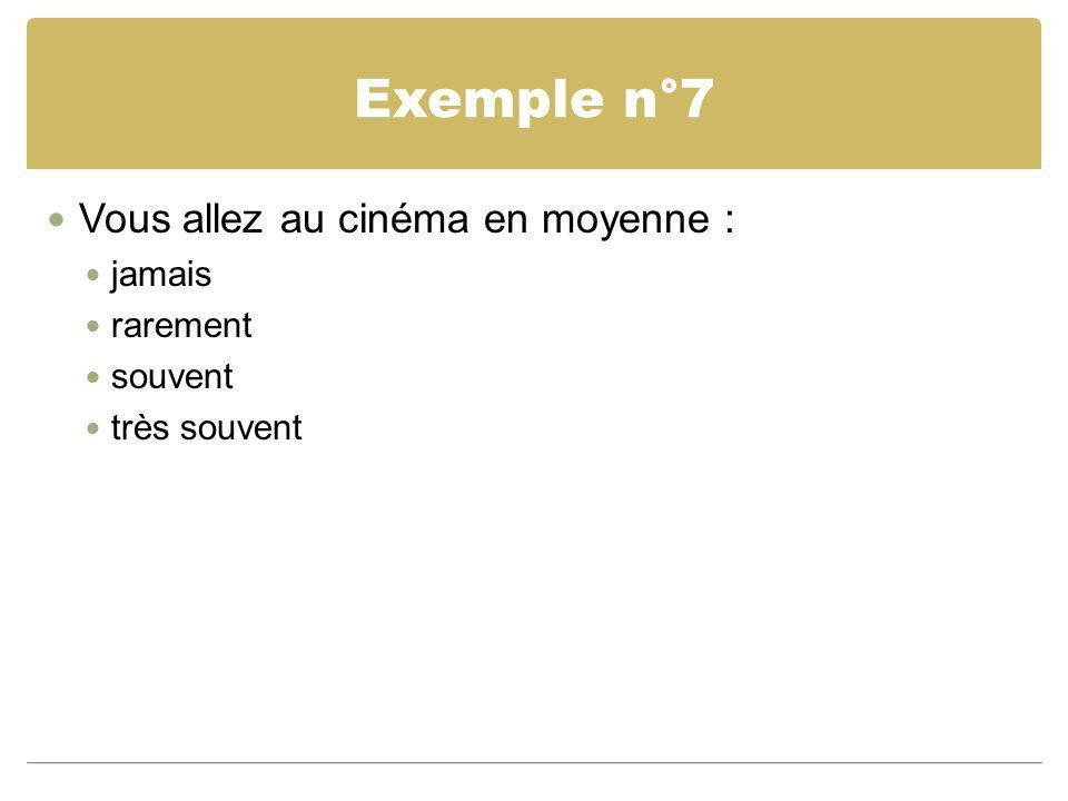 Exemple n°7 Vous allez au cinéma en moyenne : jamais rarement souvent très souvent