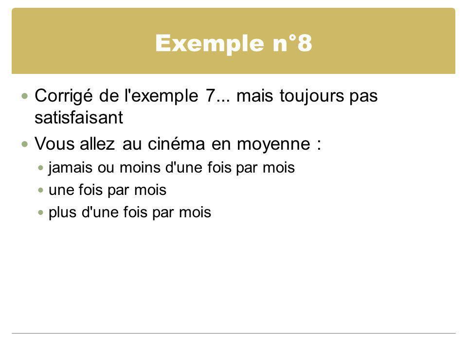 Exemple n°8 Corrigé de l'exemple 7... mais toujours pas satisfaisant Vous allez au cinéma en moyenne : jamais ou moins d'une fois par mois une fois pa