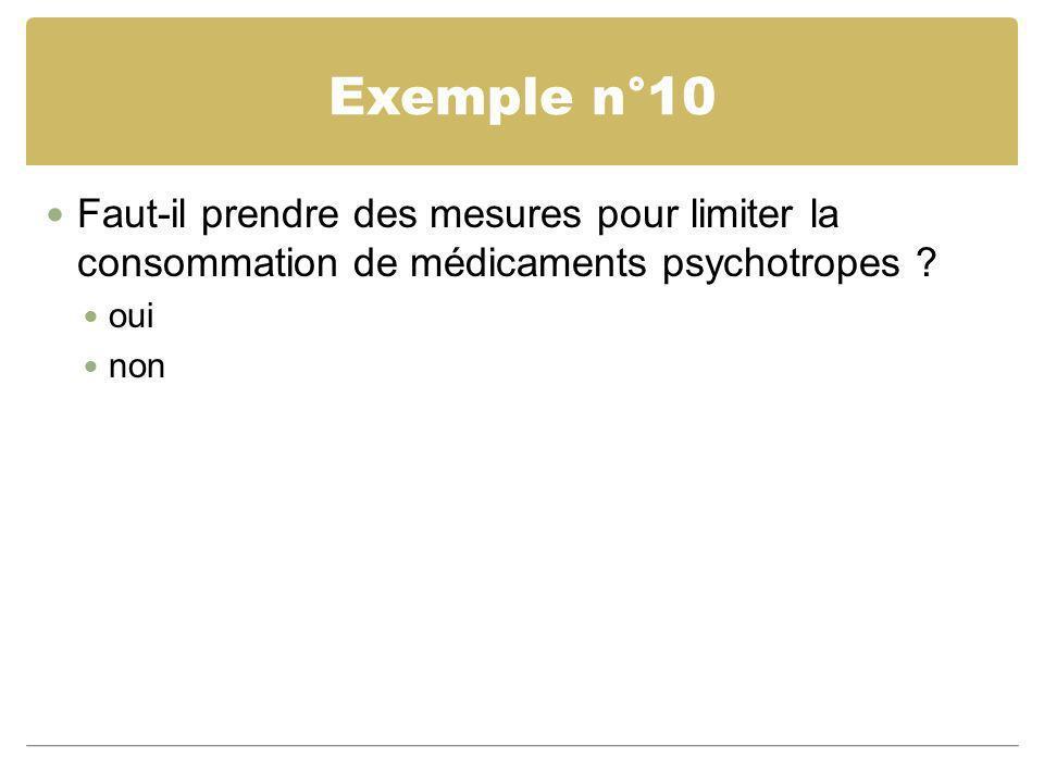 Exemple n°10 Faut-il prendre des mesures pour limiter la consommation de médicaments psychotropes ? oui non