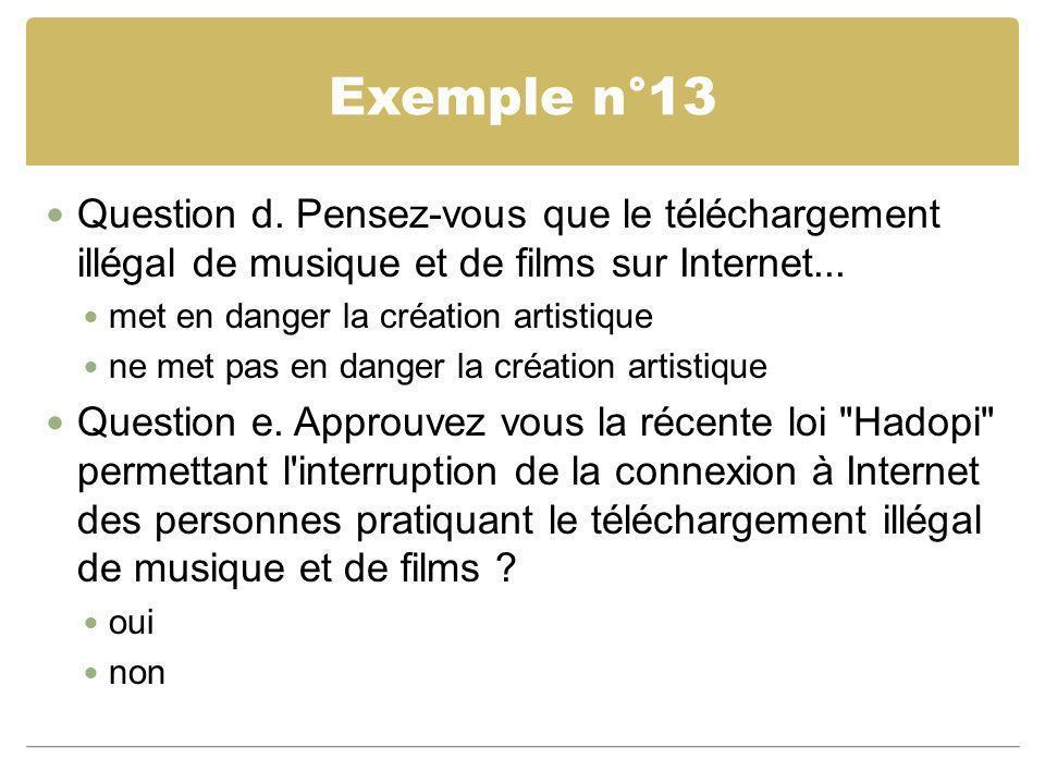 Exemple n°13 Question d. Pensez-vous que le téléchargement illégal de musique et de films sur Internet... met en danger la création artistique ne met