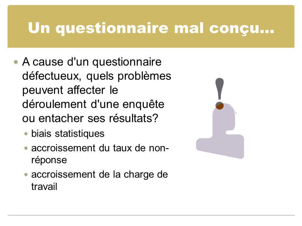 Un questionnaire mal conçu... A cause d'un questionnaire défectueux, quels problèmes peuvent affecter le déroulement d'une enquête ou entacher ses rés