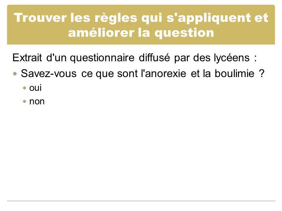 Trouver les règles qui s'appliquent et améliorer la question Extrait d'un questionnaire diffusé par des lycéens : Savez-vous ce que sont l'anorexie et