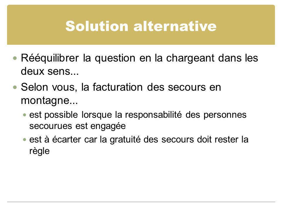 Solution alternative Rééquilibrer la question en la chargeant dans les deux sens... Selon vous, la facturation des secours en montagne... est possible
