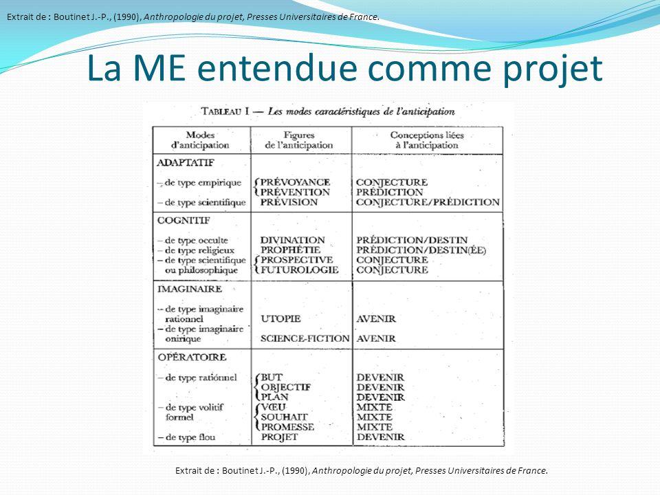 La ME entendue comme projet Extrait de : Boutinet J.-P., (1990), Anthropologie du projet, Presses Universitaires de France.