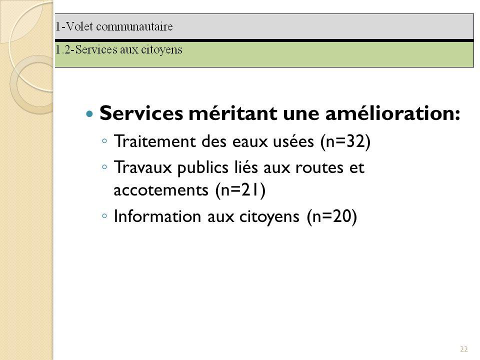 Services méritant une amélioration: Traitement des eaux usées (n=32) Travaux publics liés aux routes et accotements (n=21) Information aux citoyens (n=20) 22