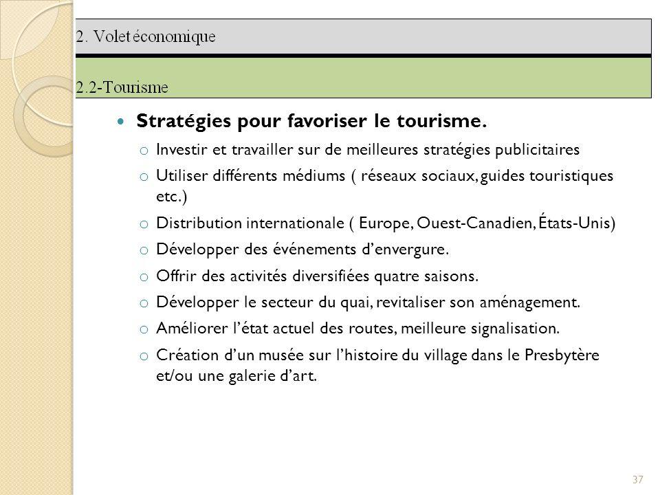 Stratégies pour favoriser le tourisme.