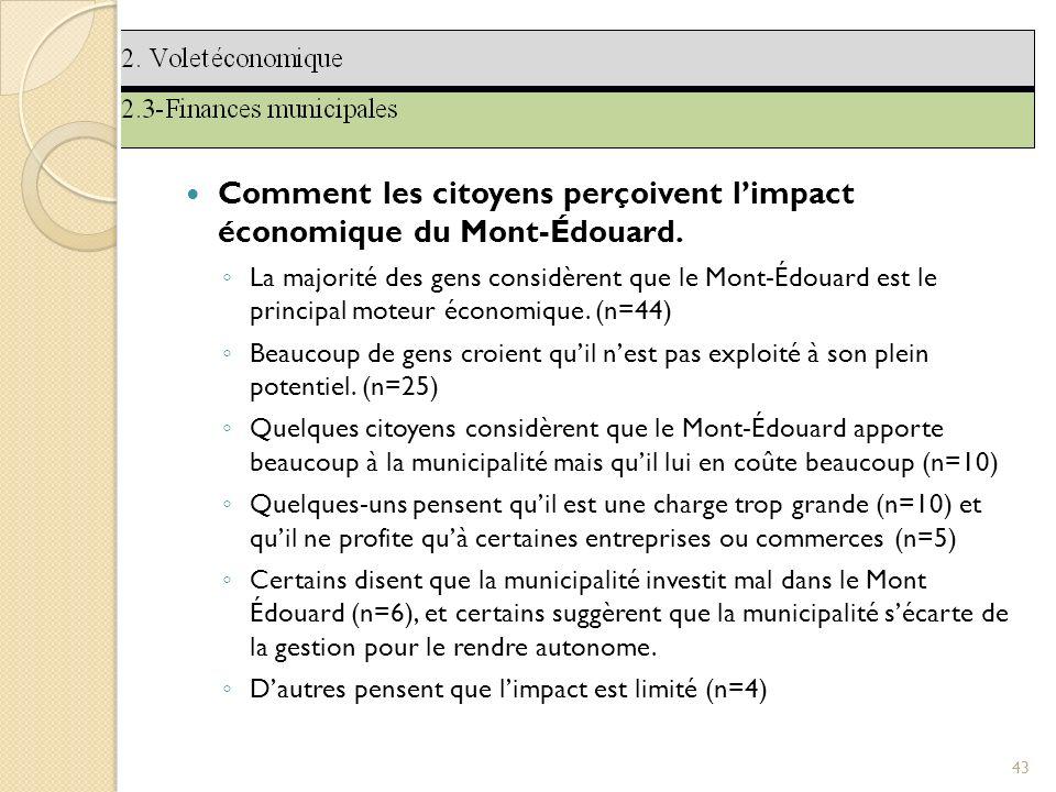 Comment les citoyens perçoivent limpact économique du Mont-Édouard.