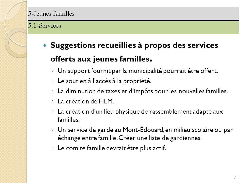 Suggestions recueillies à propos des services offerts aux jeunes familles.