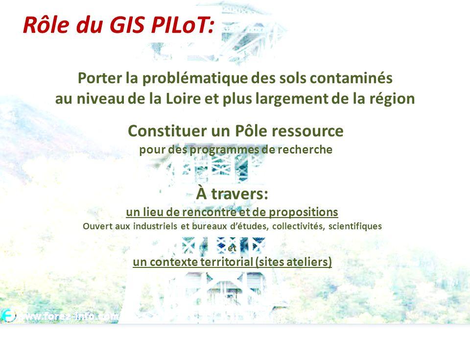 Rôle du GIS PILoT: Constituer un Pôle ressource pour des programmes de recherche À travers: un lieu de rencontre et de propositions Ouvert aux industriels et bureaux détudes, collectivités, scientifiques et un contexte territorial (sites ateliers) Porter la problématique des sols contaminés au niveau de la Loire et plus largement de la région
