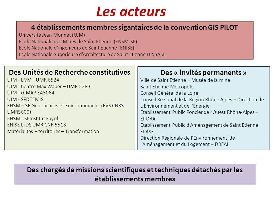 Les acteurs Des Unités de Recherche constitutives UJM - LMV – UMR 6524 UJM - Centre Max Waber – UMR 5283 UJM - GIMAP EA3064 UJM - SFR TEMIS ENSM – SE Géosciences et Environnement (EVS CNRS UMR5600) ENSM - SEInstitut Fayol ENISE LTDS UMR CNR 5513 Matérialités – territoires – Transformation Des « invités permanents » Ville de Saint Etienne – Musée de la mine Saint Etienne Métropole Conseil Général de la Loire Conseil Régional de la Région Rhône Alpes – Direction de LEnvironnement et de lEnergie Etablissement Public Foncier de lOuest Rhône-Alpes – EPORA Etablissement Public dAménagement de Saint Etienne – EPASE Direction Régionale de lEnvironnement, de lAménagement et du Logement – DREAL 4 établissements membres sigantaires de la convention GIS PILOT Université Jean Monnet (UJM) Ecole Nationale des Mines de Saint Etienne (ENSM-SE) Ecole Nationale dingénieurs de Saint Etienne (ENISE) Ecole Nationale Supérieure dArchitecture de Saint Etienne (ENSASE Des chargés de missions scientifiques et techniques détachés par les établissements membres