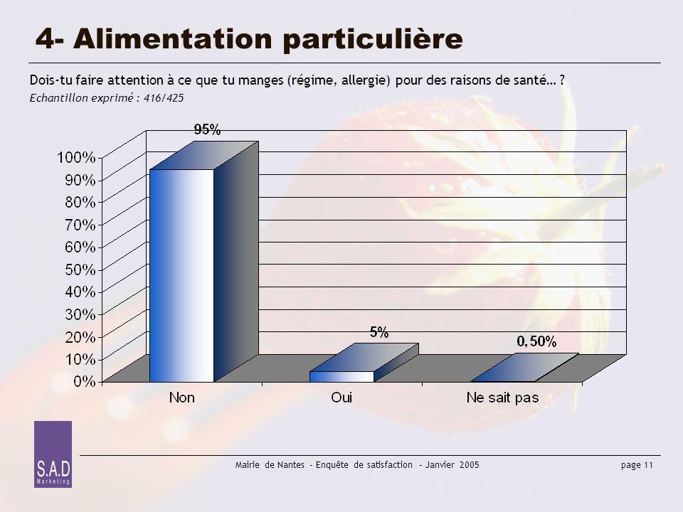page 11 Mairie de Nantes - Enquête de satisfaction – Janvier 2005 4- Alimentation particulière Dois-tu faire attention à ce que tu manges (régime, all